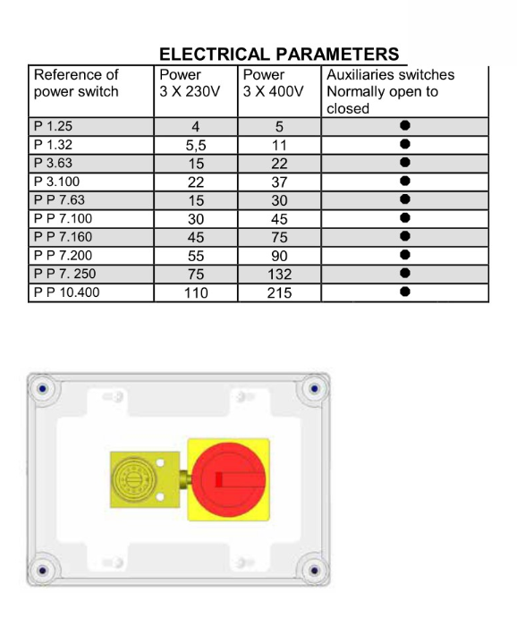 electrical parameters