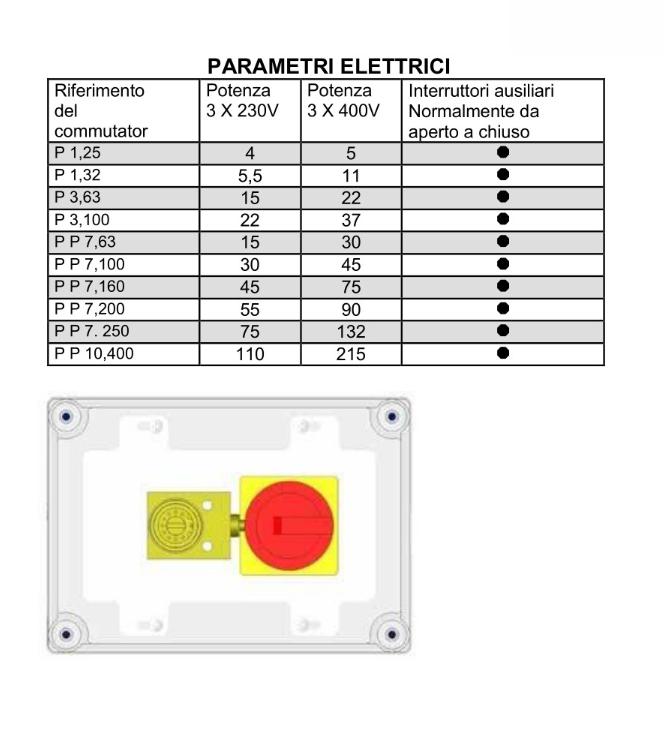parametrici elettrici